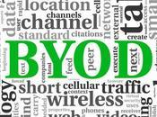 salariés convaincus bienfaits BYOD, disposés restreindre
