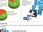 réseaux sociaux dans monde image.