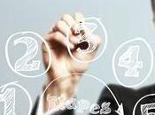 [Livre Blanc] étapes pour élaborer plan veille médias réseaux sociaux efficace mettre œuvre)