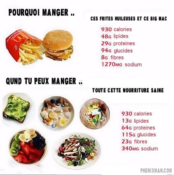 la diff u00e9rence entre bonnes calories et mauvaises calories