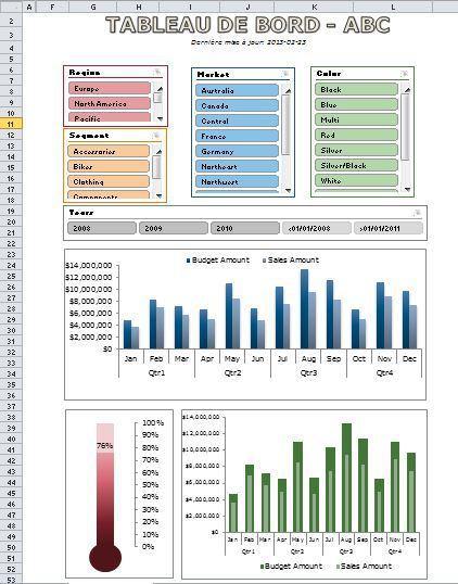 Excel: utiliser les « slicers » pour des tableaux de bord ...