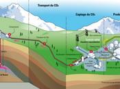 Nucleaire contre tous ??(30) masse épine dans pied:le stockage CO2!