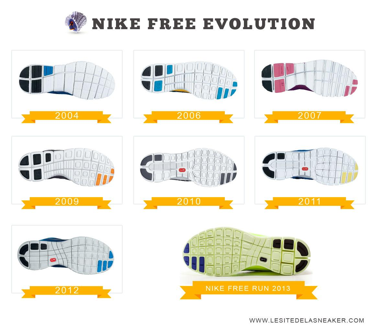 Nike Free Evolution