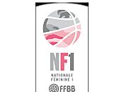 NF1: Havre frappe d'entrée