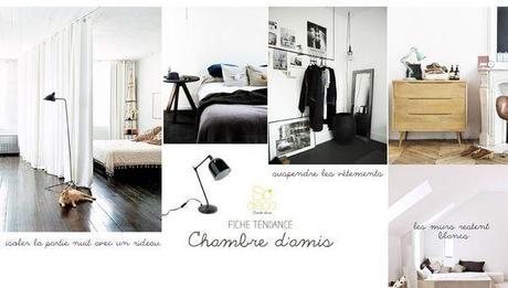 Dressing Dans Chambre 12m2 Maison Design