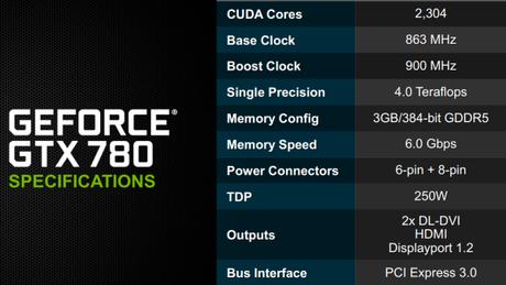 gtx-780-specs
