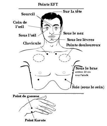 EFT-points-francais.jpg