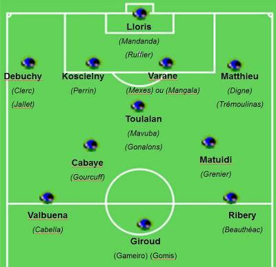Mon équipe de France de football (au mois de Mai)