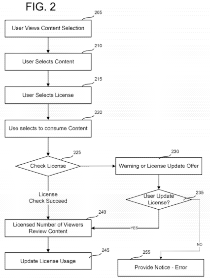 Kinect Patent