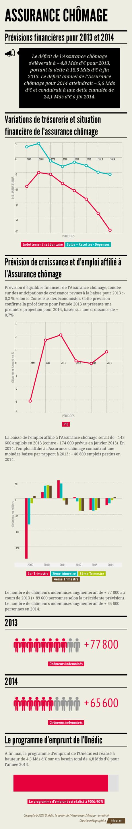 SituationFinanciere23052013