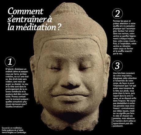 A propos de la méditation... avec Matthieu Ricard
