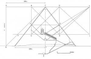 Les batisseurs de la pyramide de Khéops connaissaient la vitesse de la lumière !