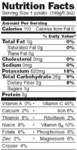 NUTRITION: La pomme de terre, le légume meilleur rapport qualité-prix – PLoS