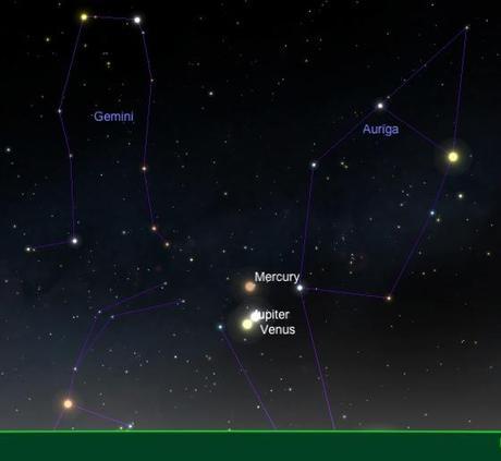 Jupiter et Vénus s'effleurent en début de soirée le 28 mai …