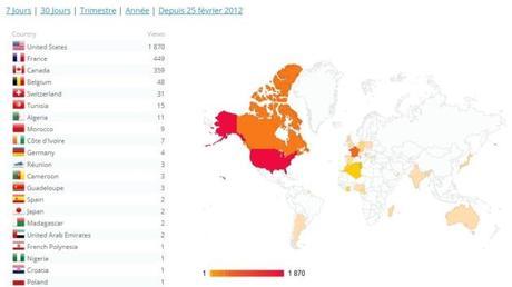 Top des Visites par Pays pour 7 jours précédant 2013-05-27 (Cliquez pour agrandir)