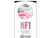 NF1: Kerline VERJUIN Oulématou Franconville.
