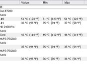 Comment mesurer temperature votre processeur