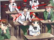 L'aventure visual novel estivale Episode Rin, c'est meilleure