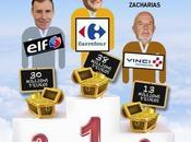 Bonne nouvelle Hollande taxe parachutes dorés