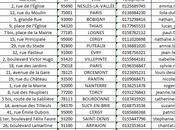 Créer tableau graphique Excel 2013