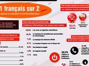 Infographie Comment français maltraitent leurs ordinateurs