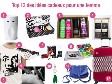 notre s lection des id es cadeaux pour une femme paperblog. Black Bedroom Furniture Sets. Home Design Ideas