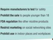 e-CIGARETTE: Pour parent elle incite enfants fumer University Michigan