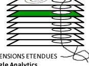 Dimensions étendues génériques importation données dans Google Analytics