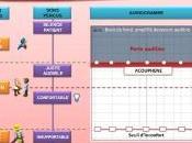 Après Acuitis, c´est Amplifon s´attaque communication acouphènes