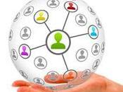 Panorama réseaux sociaux 2013 pour
