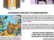 Comment fonctionne sabre laser