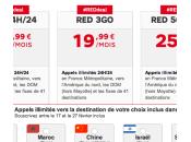 appels illimités Tunisie, Maroc, Chine Israël (#REDdeal)