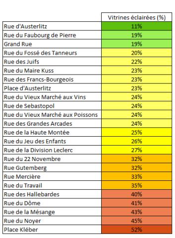 pollution lumineuse strasbourg 2014 2 Pollution lumineuse à Strasbourg, où en sommes nous ?