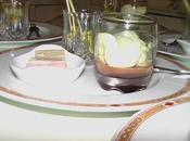 Premier repas printemps Morey-Coffinet, Dent chien 2006, Josmeyer, Hengst Cuvée Samain 2008