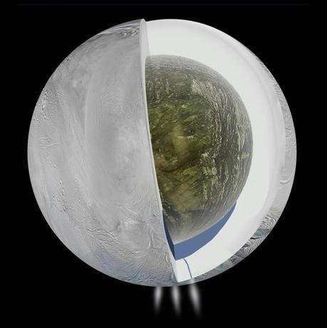 Enceladus_inside