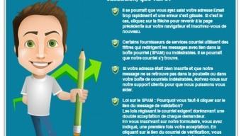 Le Mini Guide pour obtenir plus de prospects avec un Blog – Partie 2