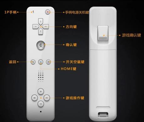 xiao bawang controllers g20 720x612 Le chinois Alibaba se lance dans la course aux consoles de jeux vidéo
