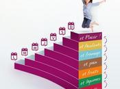 {L'escalier nutritionnel} Détails jour