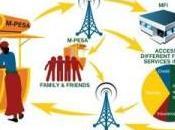 M-PESA Europe