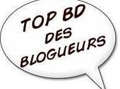 blogueurs classement Février 2010