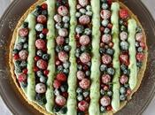 Tarte fruits rouges pistache