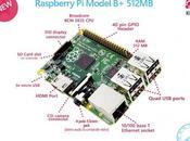 Raspberry nouvelle évolution