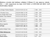 Pourquoi Silvio Berlusconi a-t-il acquitté