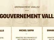 Hollande: gouvernement derniers 1000 jours.
