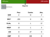Valls rétrécit pour convaincre