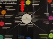 Cartographie sites blogs influents e-marketing France