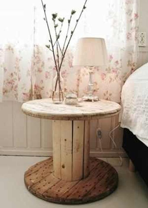 Table de chevet 30 id es en mode r cup lire - Idee table de chevet ...
