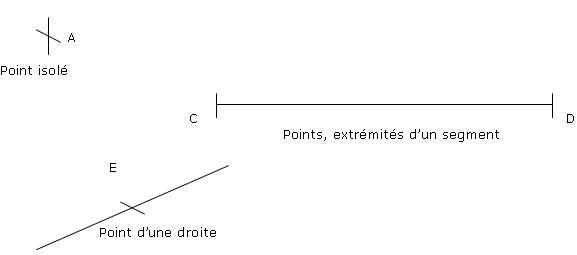 Le Pouvoir de l 'Imaginaire ( 370) :Homo mathematicus : la révolte de GROTHENDIECK !