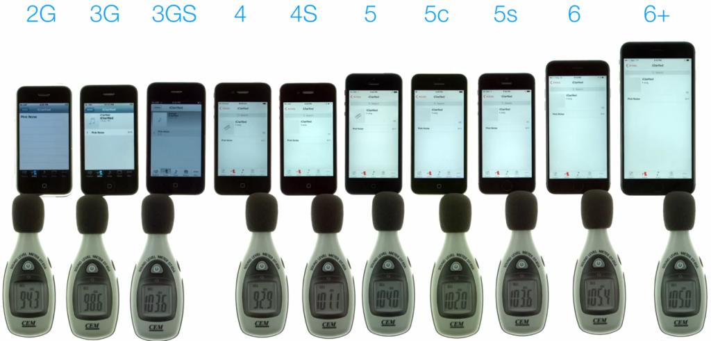 comparatif la puissance sonore de l iphone 2g l iphone 6 plus paperblog. Black Bedroom Furniture Sets. Home Design Ideas