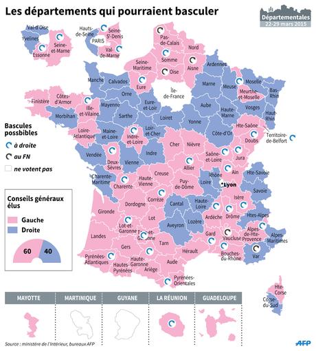 POLITIQUE > Élections départementales 2015 : le PS en très mauvaise posture